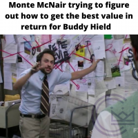 Monte McNair trying to figure out how to get the best value in return for Buddy Hield