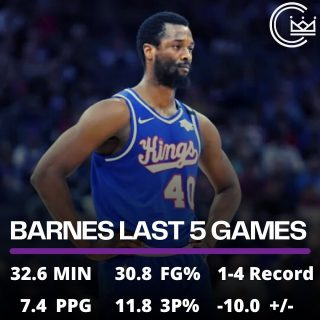 @hbarnes needs the all star break. He has looked inefficient the last few games and when the @sacramentokings needed him to step up while others were injured he has not done so. Hopefully these two days off get him some rest before tomorrow's matchup with the Heat.  #sacramento #kings #sacramentoproud #sacramentokings #sactown #nba #basketball #sports #sportsblog #blogger #blog #nbabasketball #news #nbastats #stats #harrisonbarnes