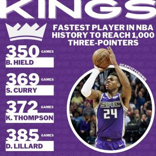 @buddylove242 is the fastest player in @nba history to reach 1,000 three-pointers!  #sacramento #kings #sacramentoproud #sacramentokings #sactown #nba #basketball #sports #sportsblog #blogger #blog #nbabasketball #news #buddyhield #nbastats #stats #stephcurry #klaythompson #damianlillard