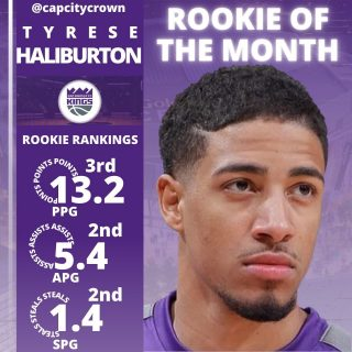@tyresehaliburton is your February Western Conference Rookie of the Month. This is Tyrese's second straight month of winning the award.  #sacramento #kings #sacramentoproud #sacramentokings #sactown #nba #basketball #sports #sportsblog #blogger #blog #nbabasketball #tyresehaliburton #news #rookie #nbarooks