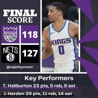 The @sacramentokings now have lost 8 straight games  #sacramento #kings #sacramentoproud #sacramentokings #sactown #nba #basketball #sports #sportsblog #blogger #blog #nbabasketball #brooklynnets #nets #brooklynnets #gameday #tyresehaliburton #news